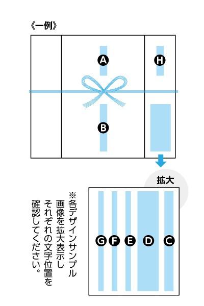 キッチンクロス配置図